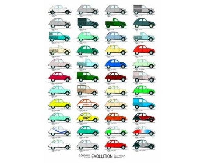2cv-citroen-evolution